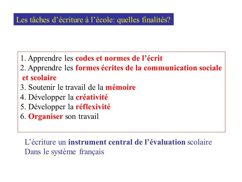 Les tâches décriture à lécole: quelles finalités? 1. Apprendre les codes et normes de lécrit 2. Apprendre les formes écrites de la communication socia