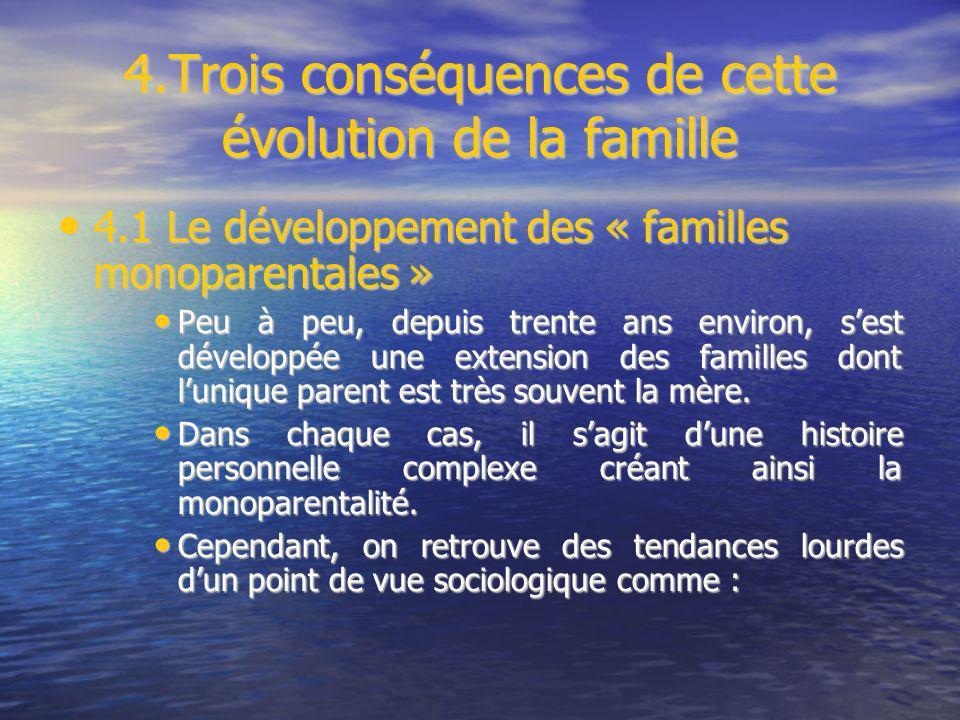 4.Trois conséquences de cette évolution de la famille 4.1 Le développement des « familles monoparentales » 4.1 Le développement des « familles monopar