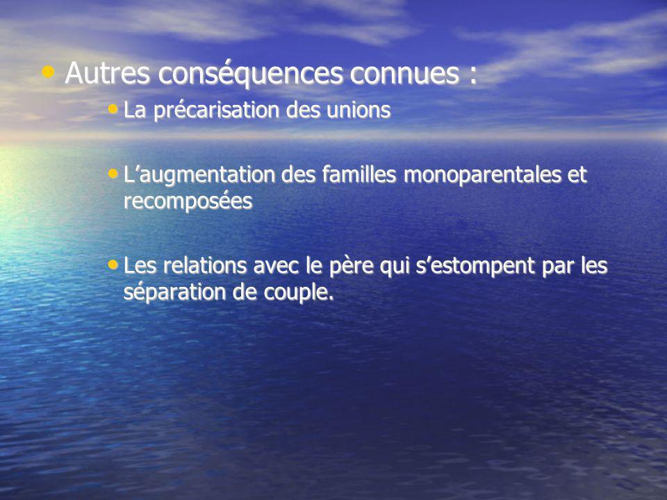 Autres conséquences connues : Autres conséquences connues : La précarisation des unions La précarisation des unions Laugmentation des familles monopar