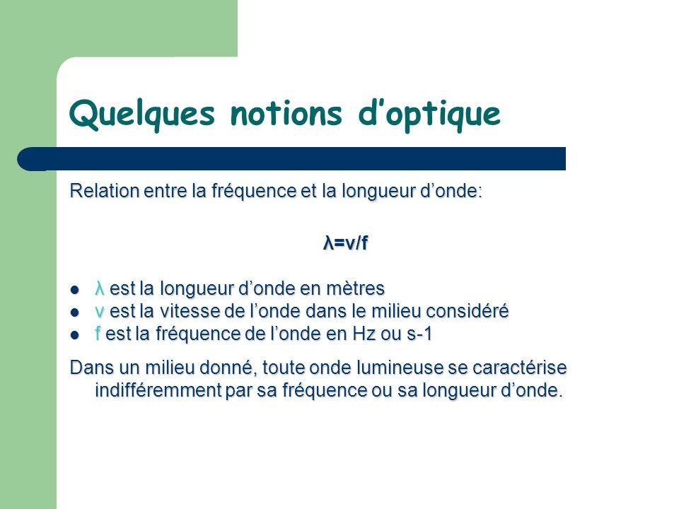 Quelques notions doptique Relation entre la fréquence et la longueur donde: λ=v/f λ est la longueur donde en mètres λ est la longueur donde en mètres