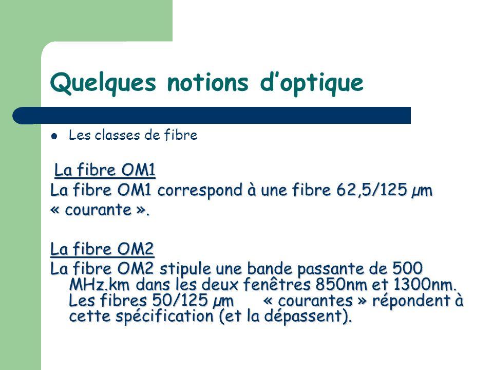 Les classes de fibre La fibre OM1 La fibre OM1 correspond à une fibre 62,5/125 µm « courante ». La fibre OM2 La fibre OM2 stipule une bande passante d