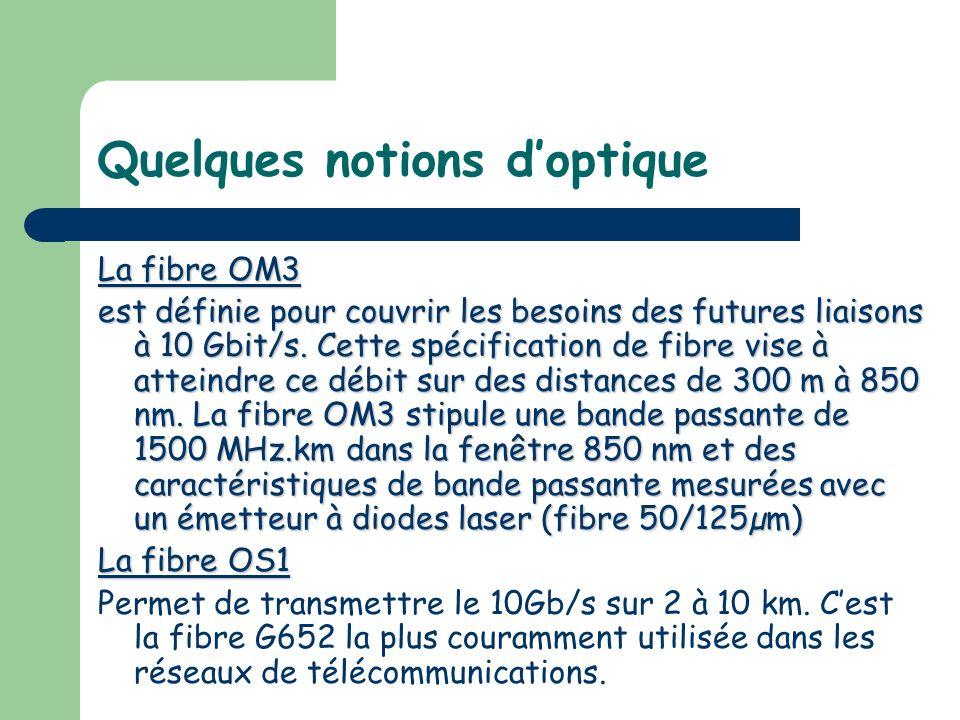Quelques notions doptique La fibre OM3 est définie pour couvrir les besoins des futures liaisons à 10 Gbit/s. Cette spécification de fibre vise à atte