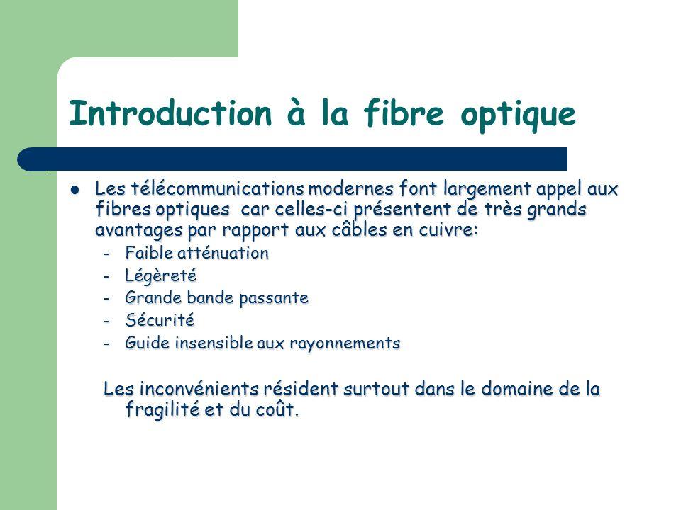 Introduction à la fibre optique Les télécommunications modernes font largement appel aux fibres optiques car celles-ci présentent de très grands avant