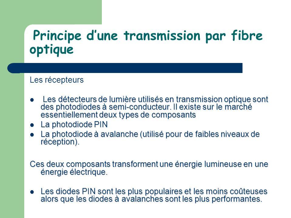 Les récepteurs Les détecteurs de lumière utilisés en transmission optique sont des photodiodes à semi-conducteur. Il existe sur le marché essentiellem