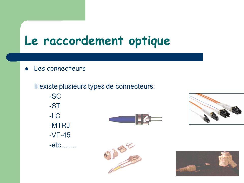 Les connecteurs Il existe plusieurs types de connecteurs: -SC -ST -LC -MTRJ -VF-45 -etc…….