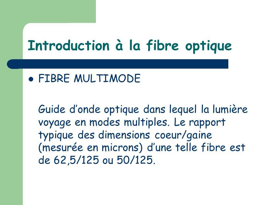 Introduction à la fibre optique FIBRE MULTIMODE Guide donde optique dans lequel la lumière voyage en modes multiples. Le rapport typique des dimension