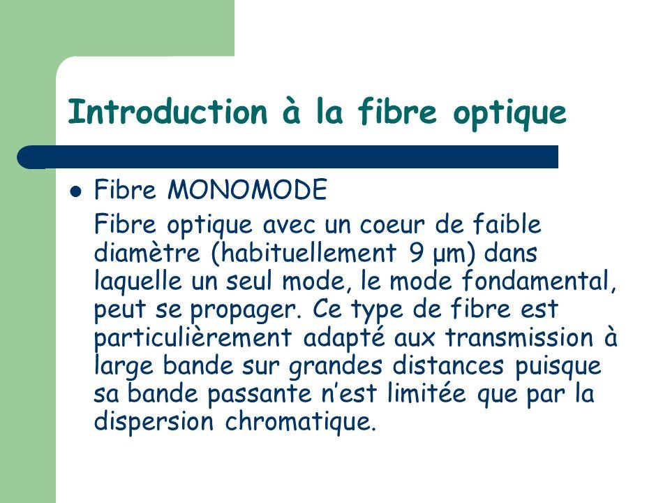 Introduction à la fibre optique Fibre MONOMODE Fibre optique avec un coeur de faible diamètre (habituellement 9 μm) dans laquelle un seul mode, le mod