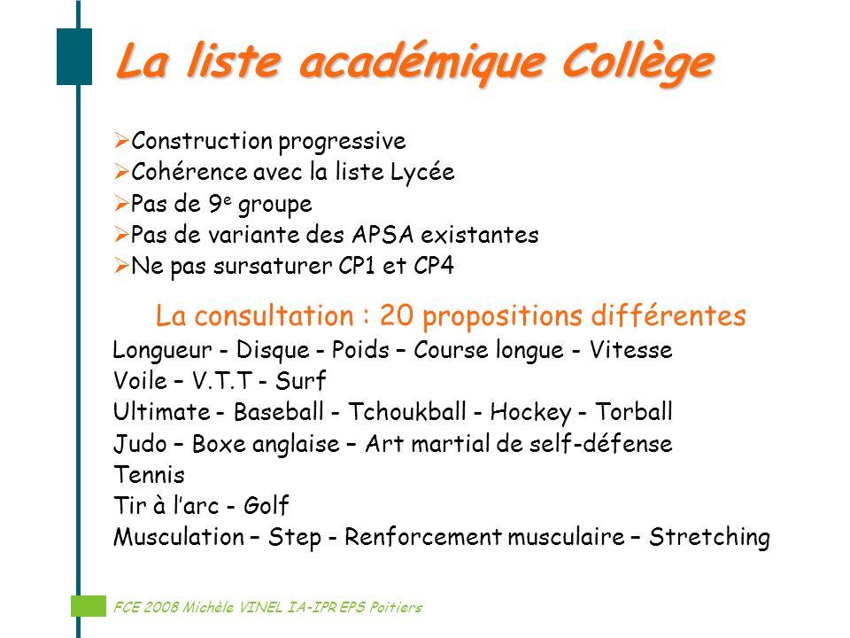 Réalisation Michèle VINEL IA-IPR EPS La liste académique Collège Construction progressive Cohérence avec la liste Lycée Pas de 9 e groupe Pas de varia