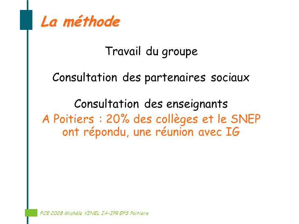 Réalisation Michèle VINEL IA-IPR EPS La méthode Travail du groupe Consultation des partenaires sociaux Consultation des enseignants A Poitiers : 20% d