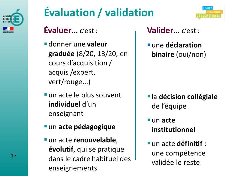 Évaluer... cest : donner une valeur graduée (8/20, 13/20, en cours dacquisition / acquis /expert, vert/rouge...) un acte le plus souvent individuel du