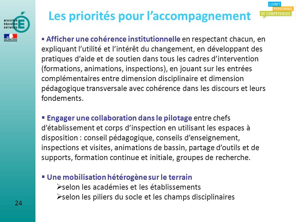 24 Les priorités pour laccompagnement Afficher une cohérence institutionnelle en respectant chacun, en expliquant lutilité et lintérêt du changement,