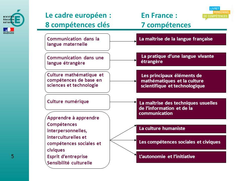 5 Le cadre européen : 8 compétences clés En France : 7 compétences La maîtrise de la langue française La pratique dune langue vivante étrangère Les pr