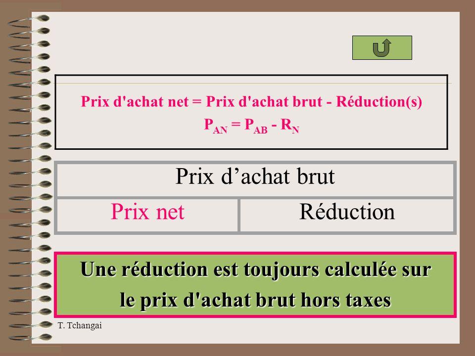 T. Tchangai Prix d'achat net = Prix d'achat brut Réduction(s) P AN = P AB - R N Prix dachat brut Prix netRéduction Une réduction est toujours calculée