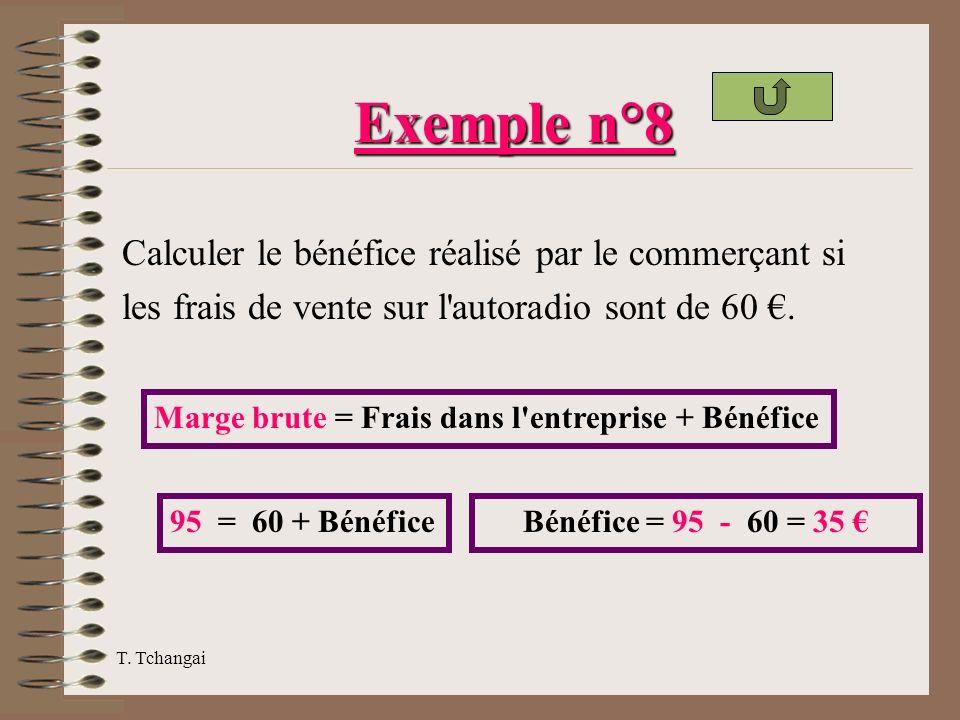 T. Tchangai Exemple n°8 Calculer le bénéfice réalisé par le commerçant si les frais de vente sur l'autoradio sont de 60. Marge brute = Frais dans l'en