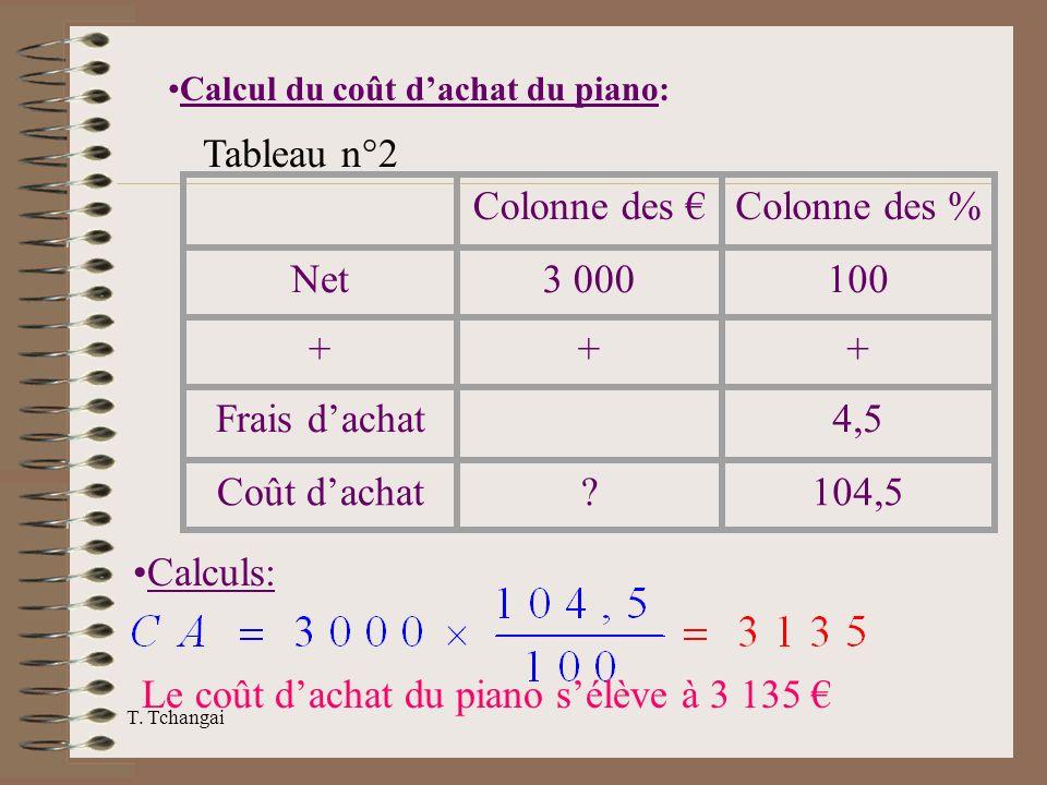 T. Tchangai Calcul du coût dachat du piano: Tableau n°2 Colonne des Colonne des % Net3 000100 +++ Frais dachat 4,5 Coût dachat?104,5 Le coût dachat du