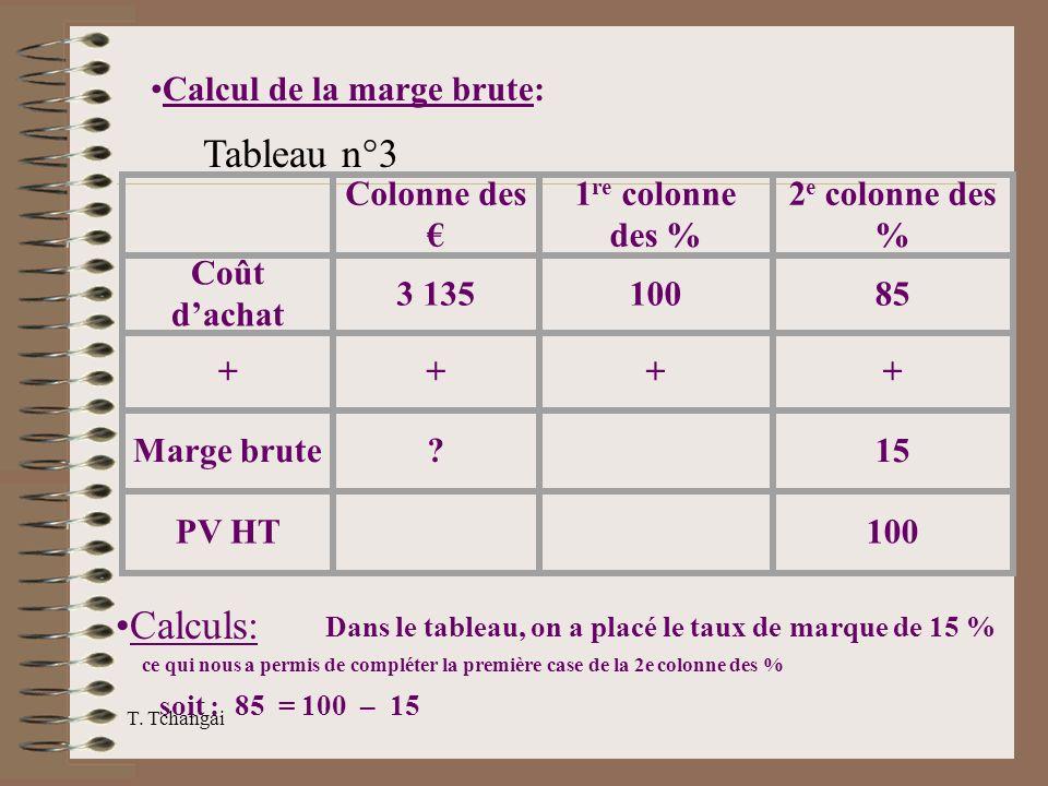 T. Tchangai Calcul de la marge brute: Tableau n°3 Colonne des 1 re colonne des % 2 e colonne des % Coût dachat 3 13510085 ++++ Marge brute? 15 PV HT 1