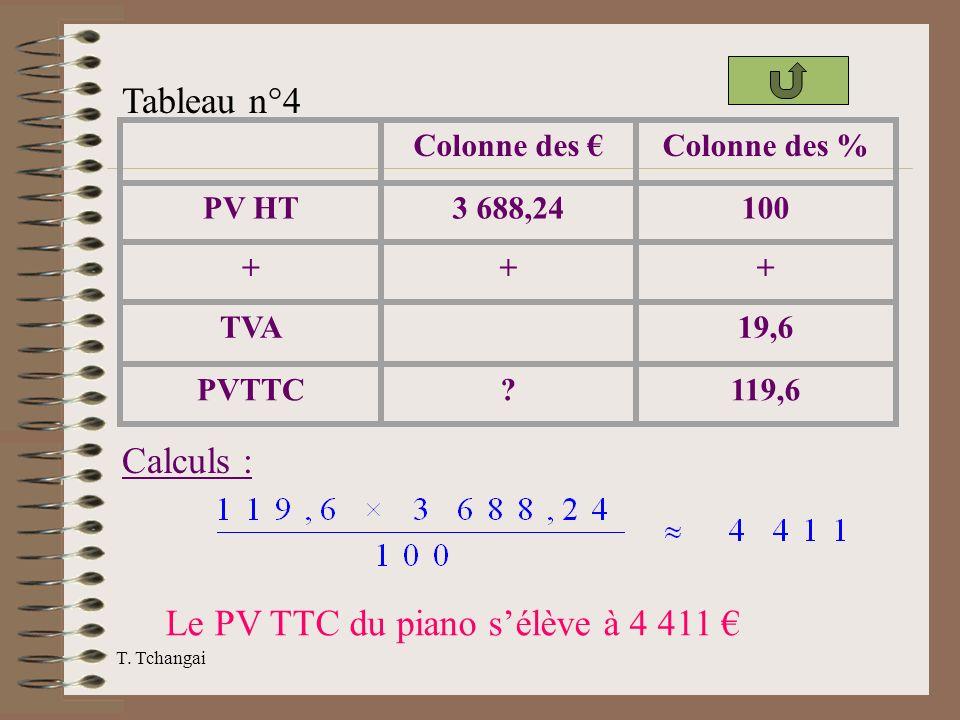 T. Tchangai Tableau n°4 Colonne des Colonne des % PV HT3 688,24100 +++ TVA 19,6 PVTTC?119,6 Calculs : Le PV TTC du piano sélève à 4 411