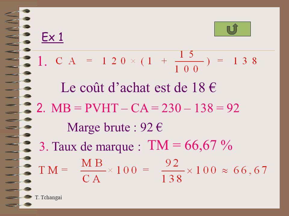 T. Tchangai 1. Le coût dachat est de 18 2. MB = PVHT – CA = 230 – 138 = 92 Marge brute : 92 3. Taux de marque : TM = 66,67 % Ex 1