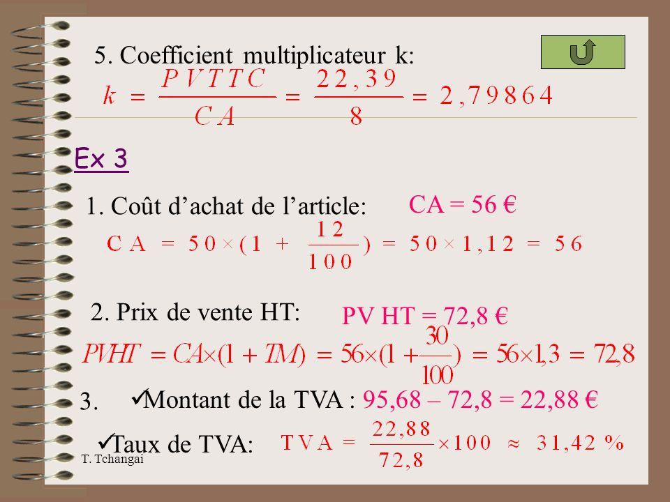 T. Tchangai 5. Coefficient multiplicateur k: Ex 3 1. Coût dachat de larticle: CA = 56 2. Prix de vente HT: PV HT = 72,8 3. Montant de la TVA : 95,68 –