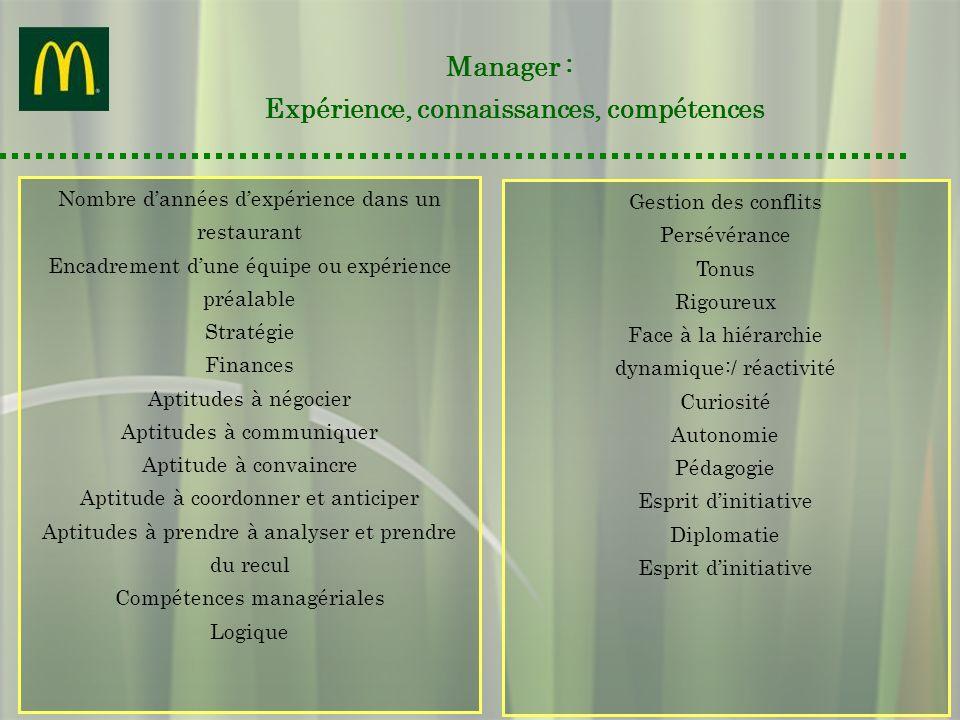 Manager : Expérience, connaissances, compétences Nombre dannées dexpérience dans un restaurant Encadrement dune équipe ou expérience préalable Stratég