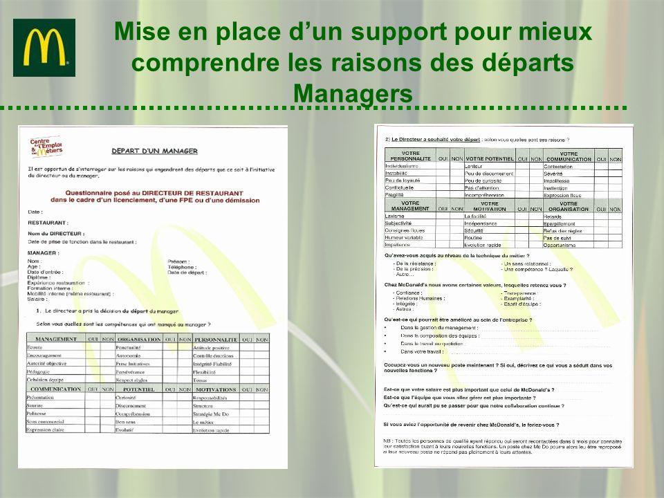 Mise en place dun support pour mieux comprendre les raisons des départs Managers