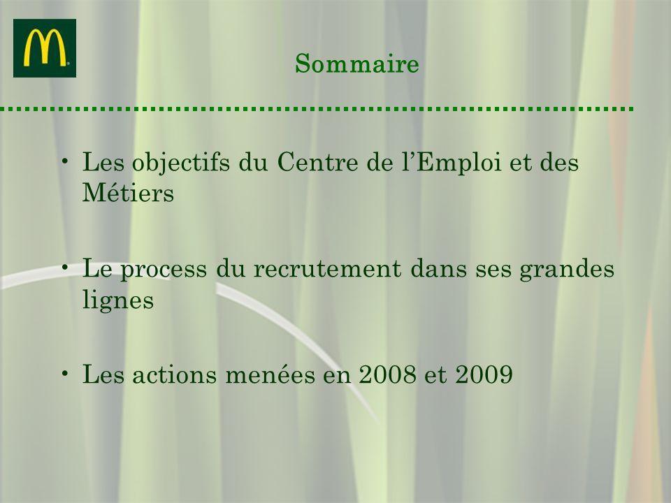 Trois centres de lemploi et des métiers Décembre 2002 Ouverture du Centre de lemploi et des métiers de Paris Septembre 2008 Ouverture du Centre de lemploi et des métiers de Bussy Octobre 2007 Ouverture du Centre de lemploi et des métiers de Lyon Séduire Attirer Fidéliser