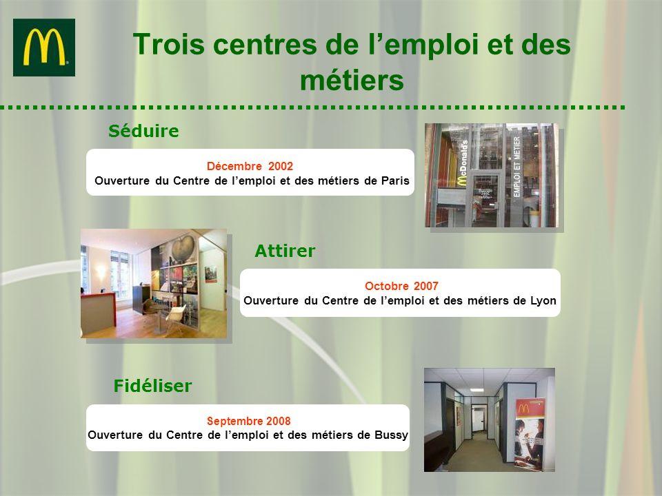 Trois centres de lemploi et des métiers Décembre 2002 Ouverture du Centre de lemploi et des métiers de Paris Septembre 2008 Ouverture du Centre de lem
