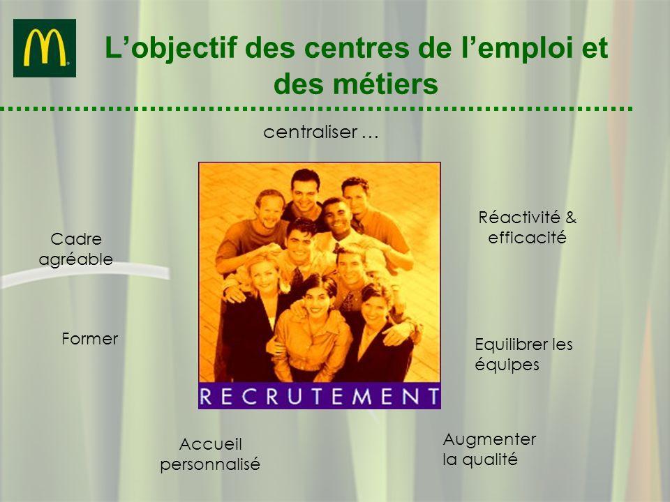 Campagnes web Un e-mailing envoyé à plus de 1500 candidats potentiels pour le poste de Directeur de Restaurants.