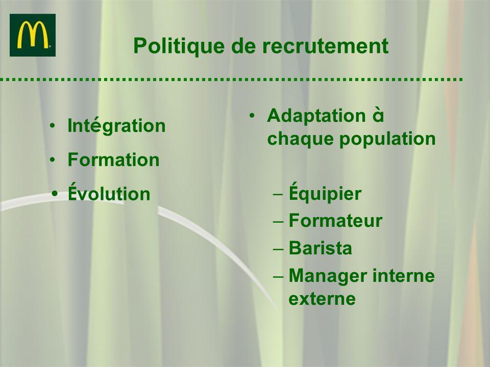 Politique de recrutement Int é gration Formation É volution Adaptation à chaque population – É quipier –Formateur –Barista –Manager interne externe