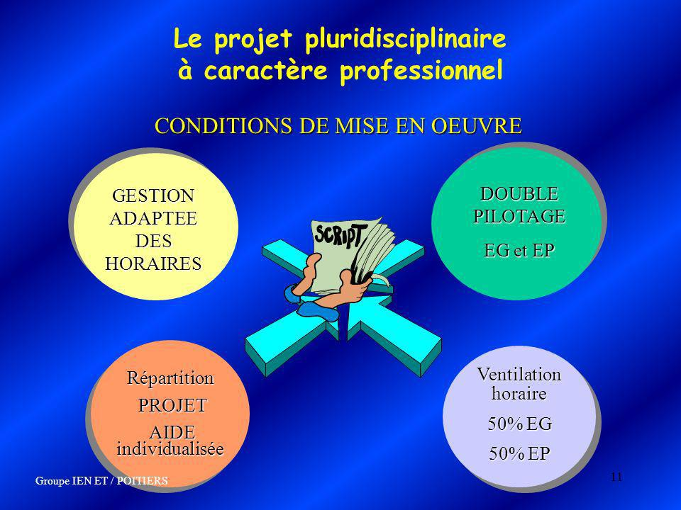 11 Le projet pluridisciplinaire à caractère professionnel CONDITIONS DE MISE EN OEUVRE GESTION ADAPTEE DES HORAIRES DOUBLE PILOTAGE EG et EP Répartiti