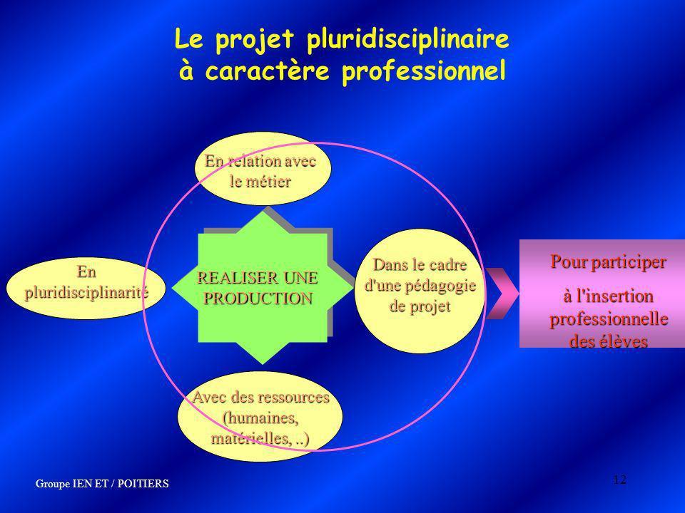 12 Le projet pluridisciplinaire à caractère professionnel REALISER UNE PRODUCTION En pluridisciplinarité Dans le cadre d'une pédagogie de projet En re