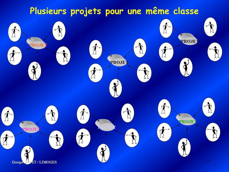 15 Plusieurs projets pour une même classe PROJET Groupe IEN ET / LIMOGES