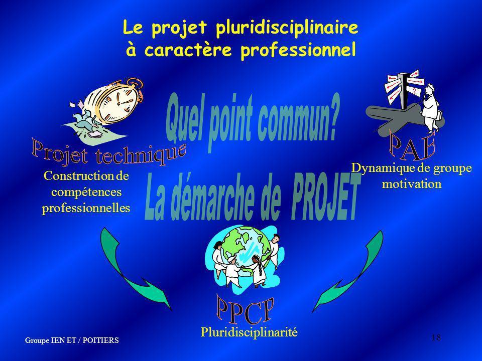 18 Le projet pluridisciplinaire à caractère professionnel Construction de compétences professionnelles Dynamique de groupe motivation Groupe IEN ET /