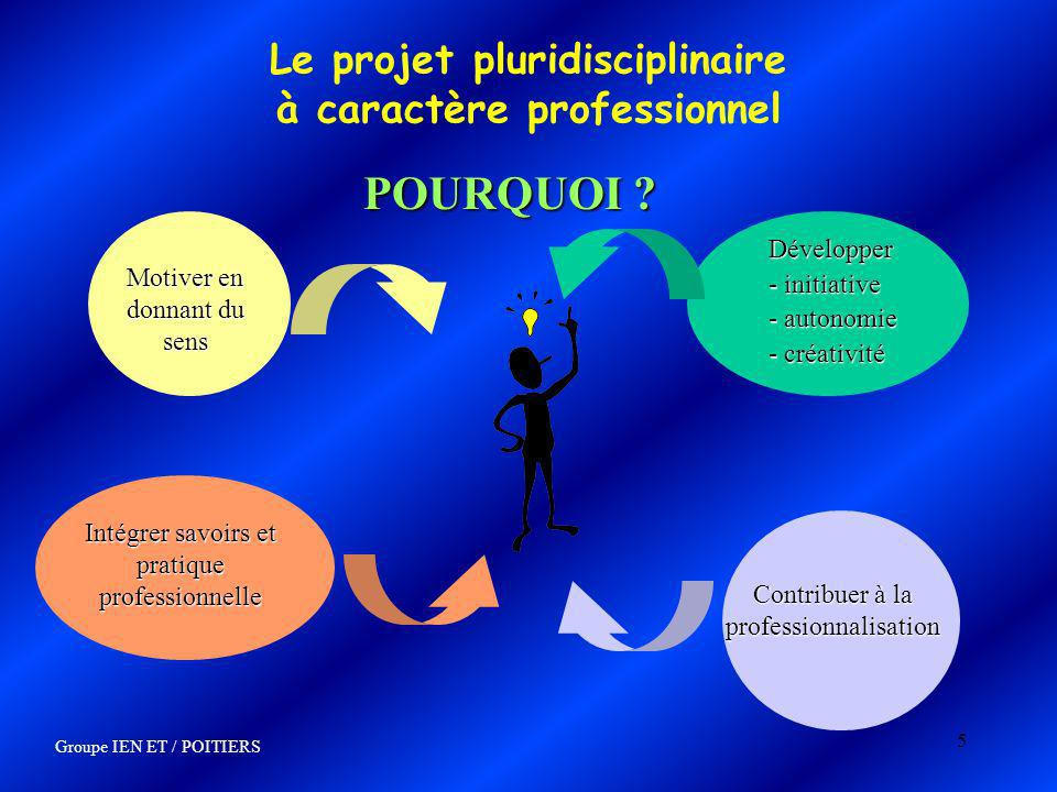 5 Le projet pluridisciplinaire à caractère professionnel Motiver en donnant du sens POURQUOI ? Intégrer savoirs et pratique professionnelle Contribuer