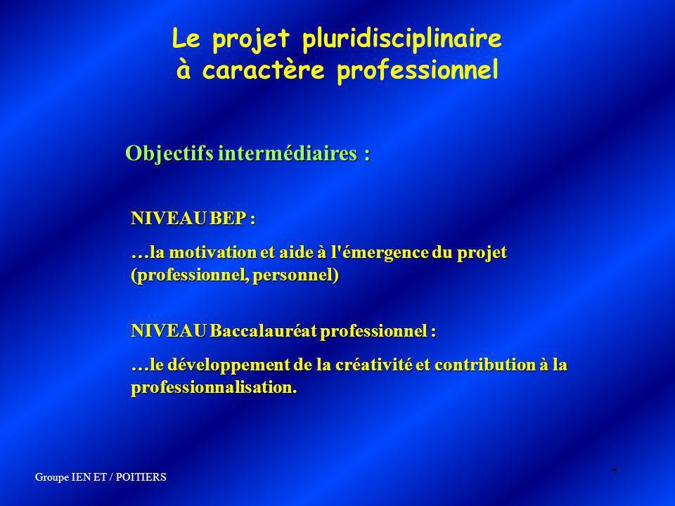 7 Le projet pluridisciplinaire à caractère professionnel Objectifs intermédiaires : NIVEAU BEP : …la motivation et aide à l'émergence du projet (profe
