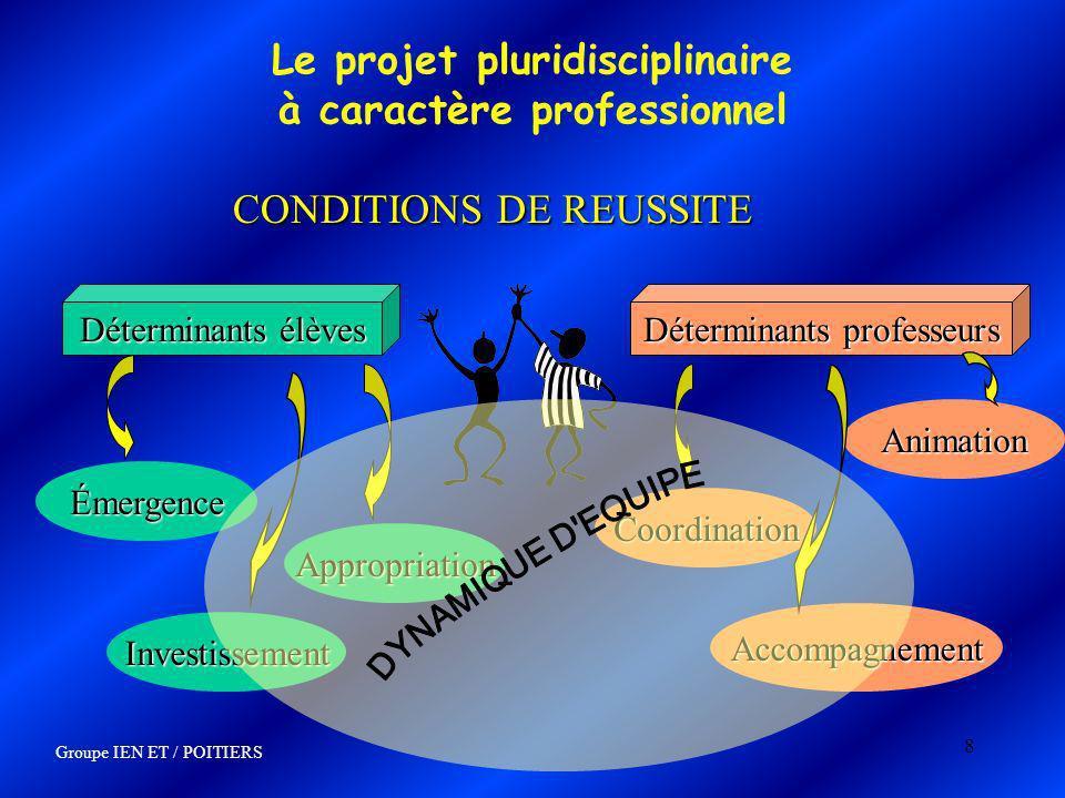 8 Le projet pluridisciplinaire à caractère professionnel CONDITIONS DE REUSSITE Déterminants élèves Déterminants professeurs Émergence Appropriation I