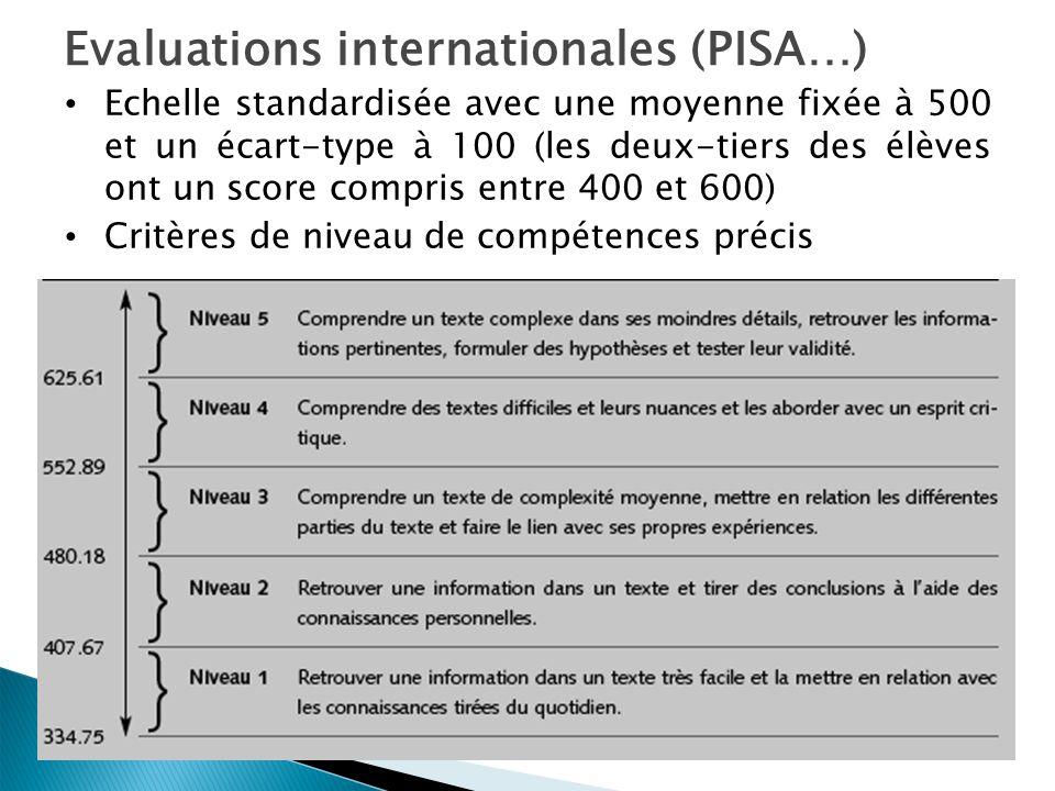 Evaluations internationales (PISA…) Echelle standardisée avec une moyenne fixée à 500 et un écart-type à 100 (les deux-tiers des élèves ont un score compris entre 400 et 600) Critères de niveau de compétences précis
