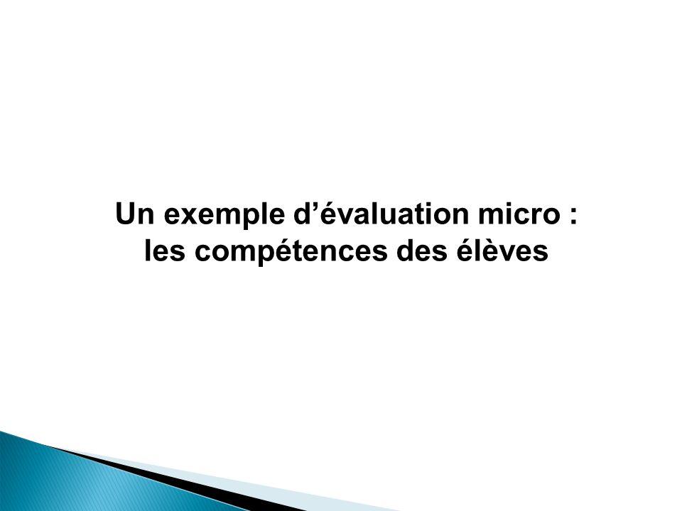 Un exemple dévaluation micro : les compétences des élèves