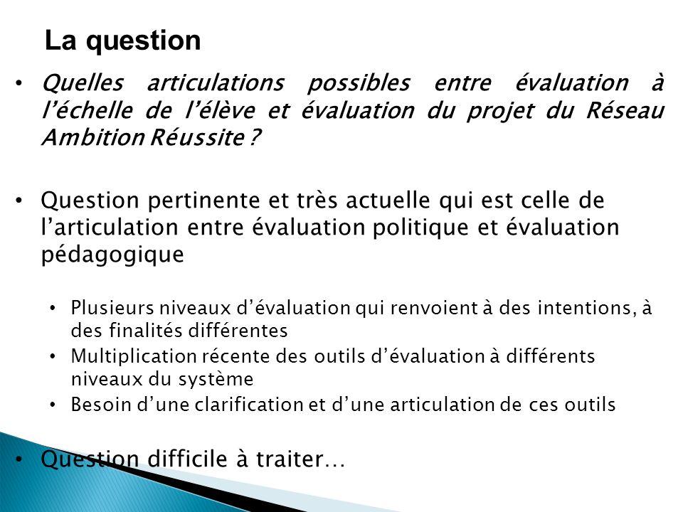 La question Quelles articulations possibles entre évaluation à léchelle de lélève et évaluation du projet du Réseau Ambition Réussite .
