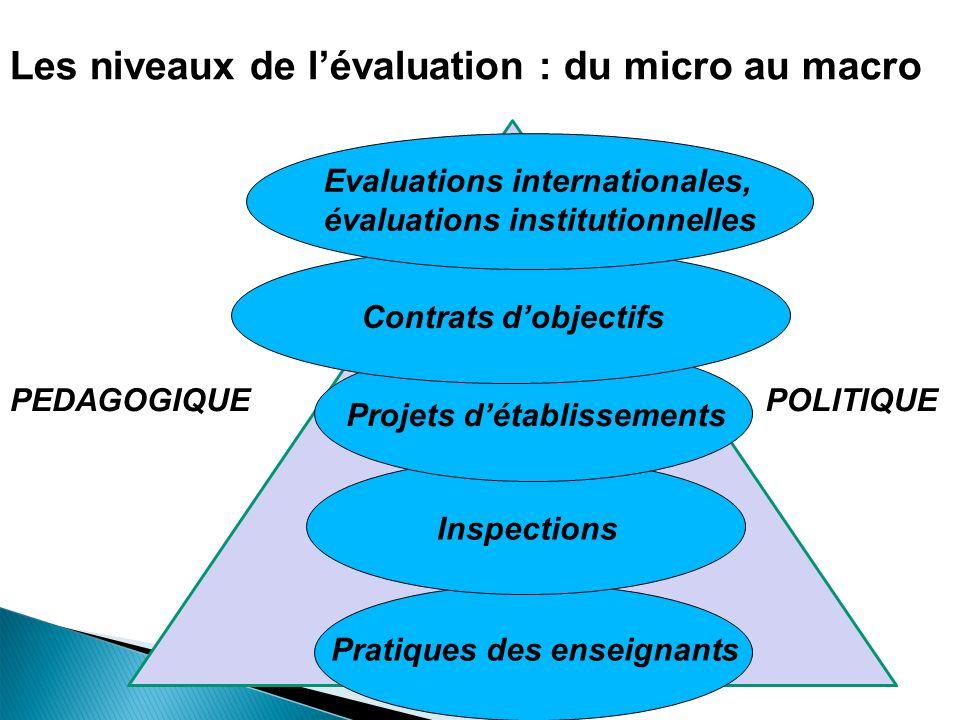 Conclusion générale Comment mieux articuler lévaluation de lélève et lévaluation des projets RAR .