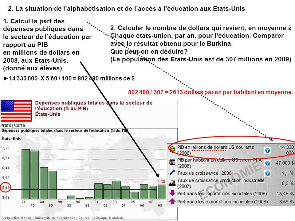 5,60 1. Calcul la part des dépenses publiques dans le secteur de léducation par rapport au PIB en millions de dollars en 2008, aux Etats-Unis. (donné