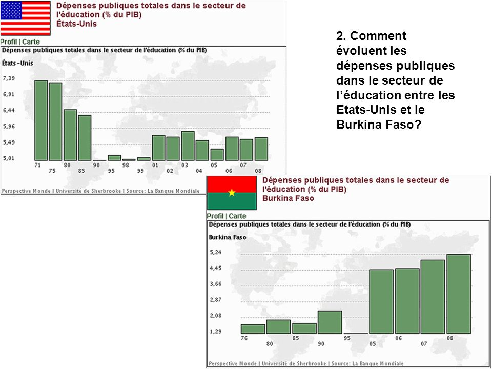 http://www.statistiques- mondiales.com/burkina_faso.htm 3.