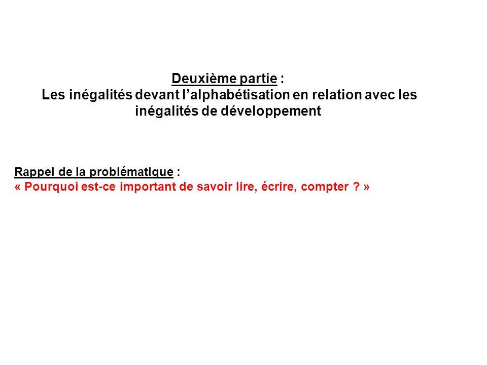 Deuxième partie : Les inégalités devant lalphabétisation en relation avec les inégalités de développement Rappel de la problématique : « Pourquoi est-