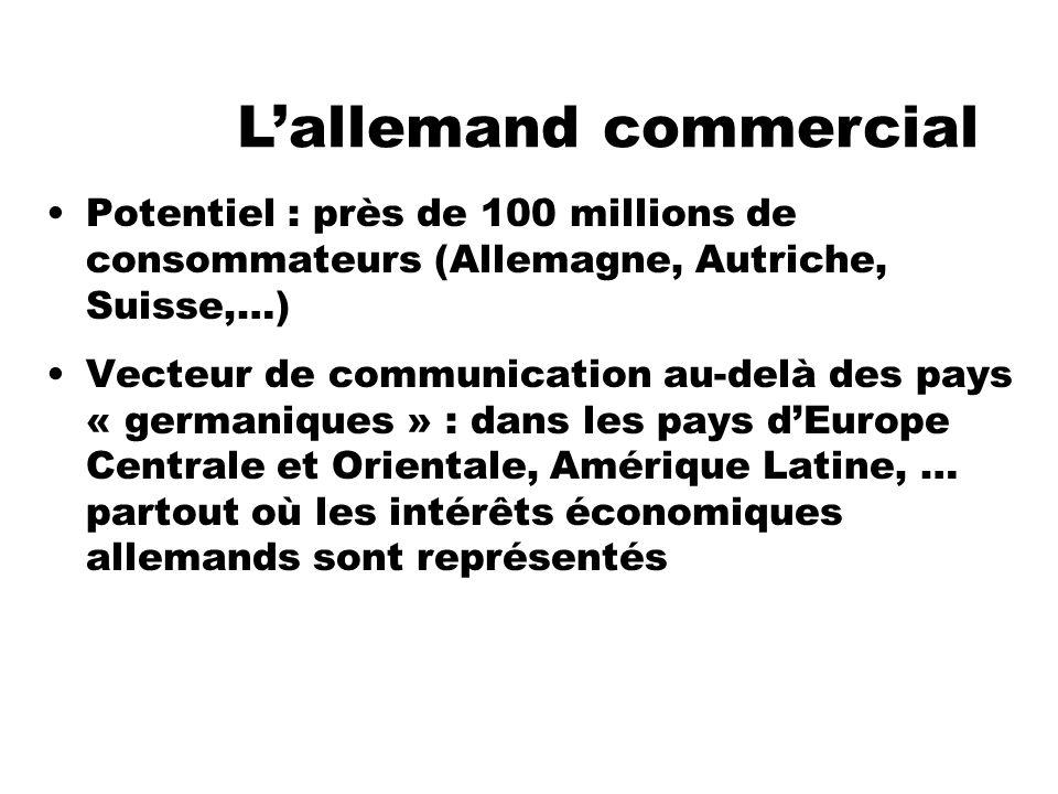 Lallemand commercial Potentiel : près de 100 millions de consommateurs (Allemagne, Autriche, Suisse,…) Vecteur de communication au-delà des pays « ger