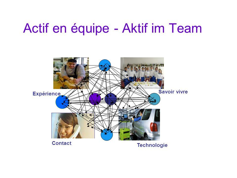 Actif en équipe - Aktif im Team Expérience Contact Technologie Savoir vivre