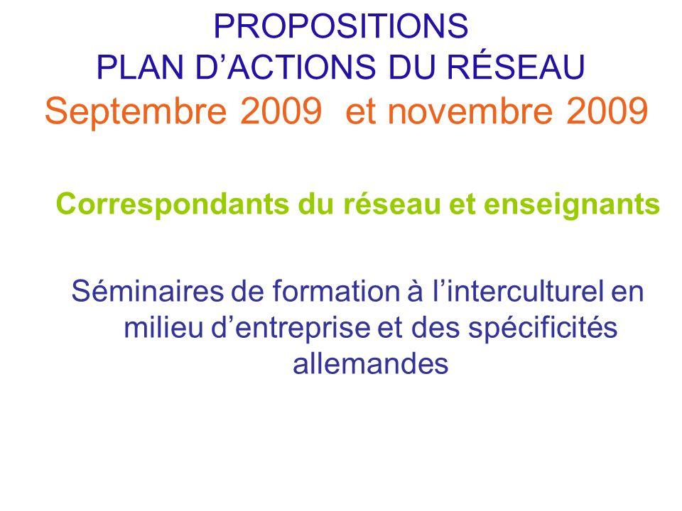 PROPOSITIONS PLAN DACTIONS DU RÉSEAU Septembre 2009 et novembre 2009 Correspondants du réseau et enseignants Séminaires de formation à linterculturel