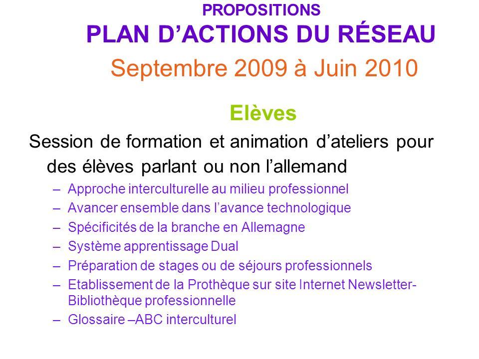PROPOSITIONS PLAN DACTIONS DU RÉSEAU Septembre 2009 à Juin 2010 Elèves Session de formation et animation dateliers pour des élèves parlant ou non lall
