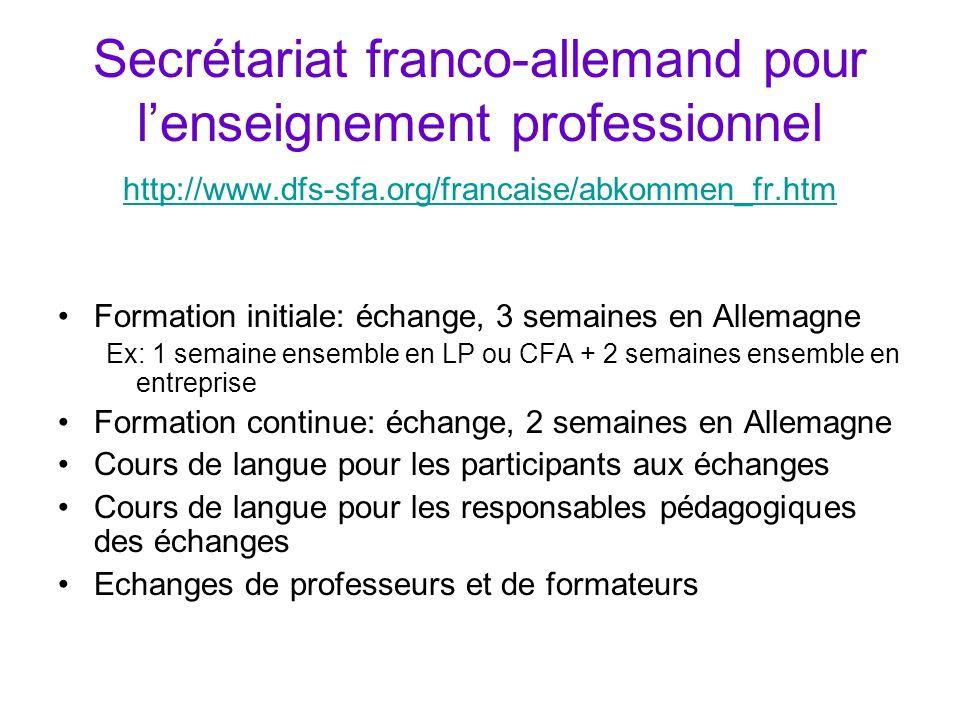 Secrétariat franco-allemand pour lenseignement professionnel http://www.dfs-sfa.org/francaise/abkommen_fr.htm Formation initiale: échange, 3 semaines
