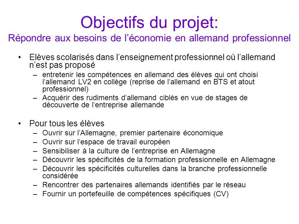 Objectifs du projet: Répondre aux besoins de léconomie en allemand professionnel Elèves scolarisés dans lenseignement professionnel où lallemand nest