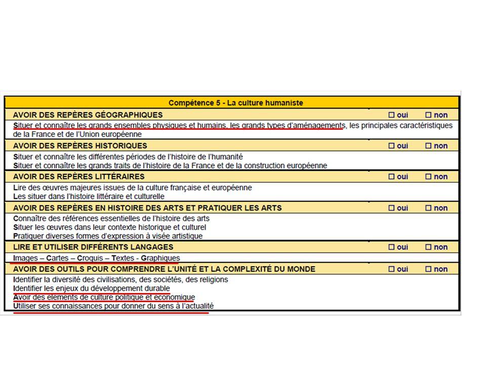 Document 2 : limpact spatial des relocalisations de populations.